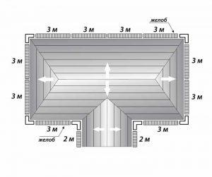 Схема-збору -водосток-жолоби