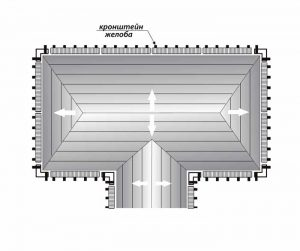 Схема-збору -водосток-кронштейни