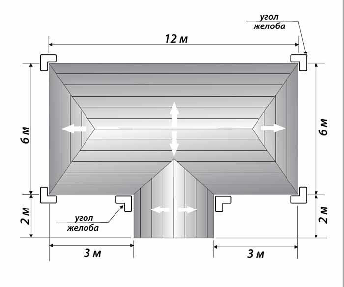 Схема-сбора-водосток-углы