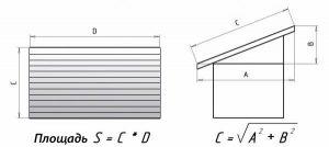 Розрахунок площі односкатной покрівлі