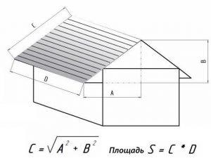 Площадь двускатной крыши