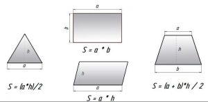 Розрахунок площі покрівлі